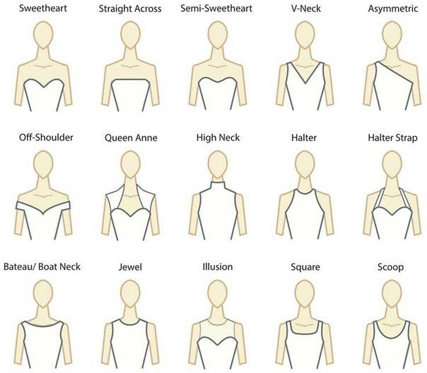 Tipos de escote en vestidos de novia